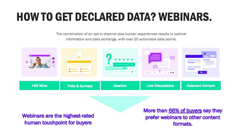 How to Get Declared Data? Webinars