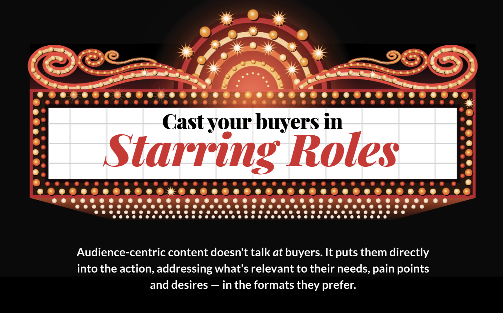 cast your buyers infographic - resource