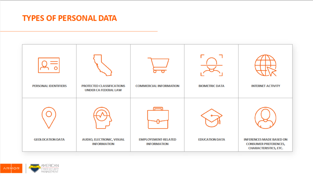 personal data types