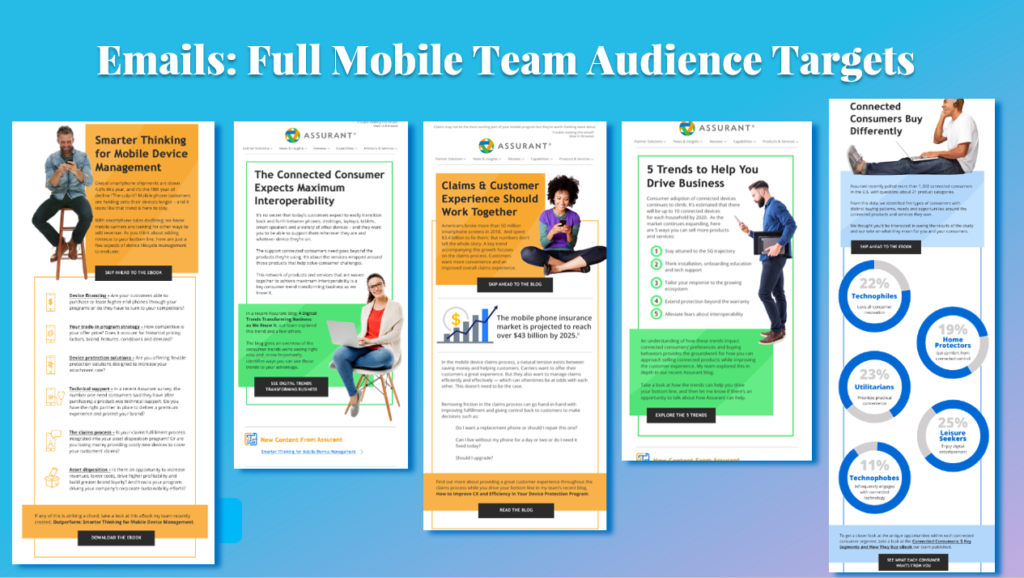 targeted ABM content