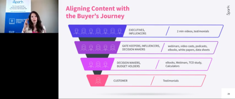 Channel Partners Aligning Content