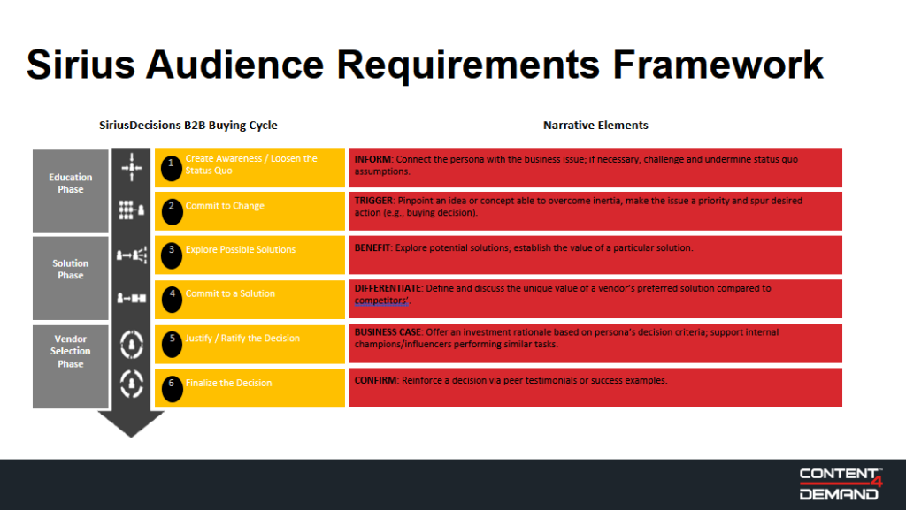 Sirius Framework